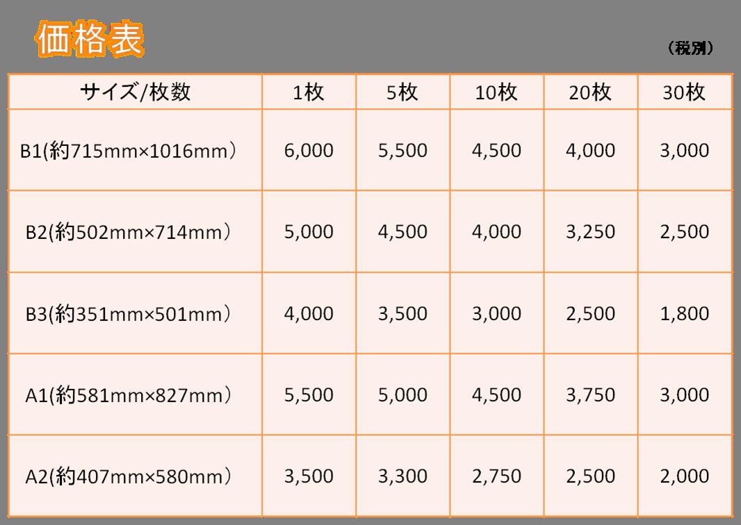 図1岩田看板価格表